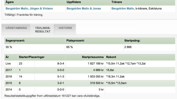 Foto: Skärmdump, travsport.se